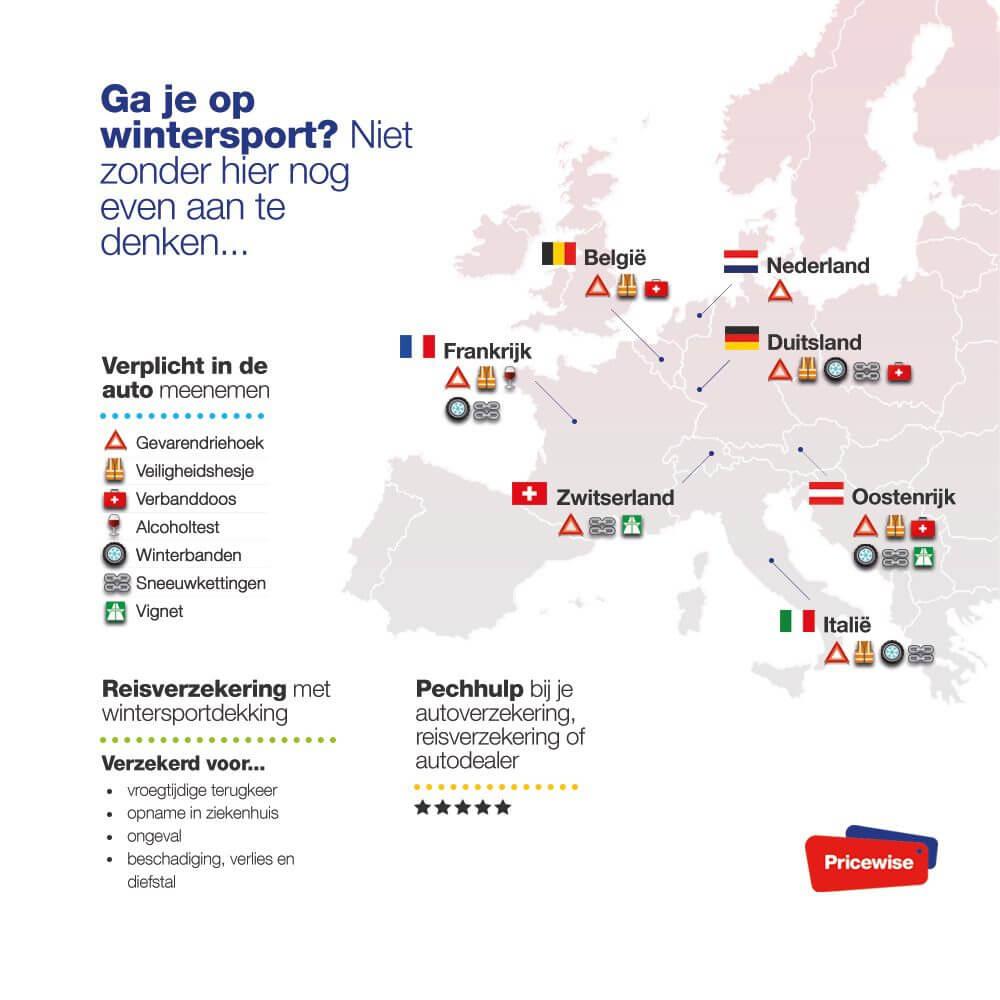 Infographic Checklist Wintersport Met Eigen Vervoer
